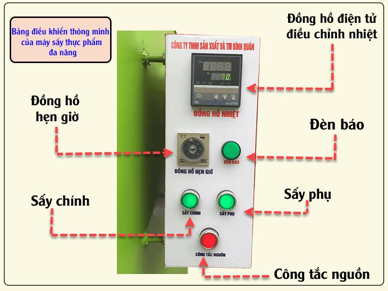 may say thuc pham da nang phien ban moi- 004